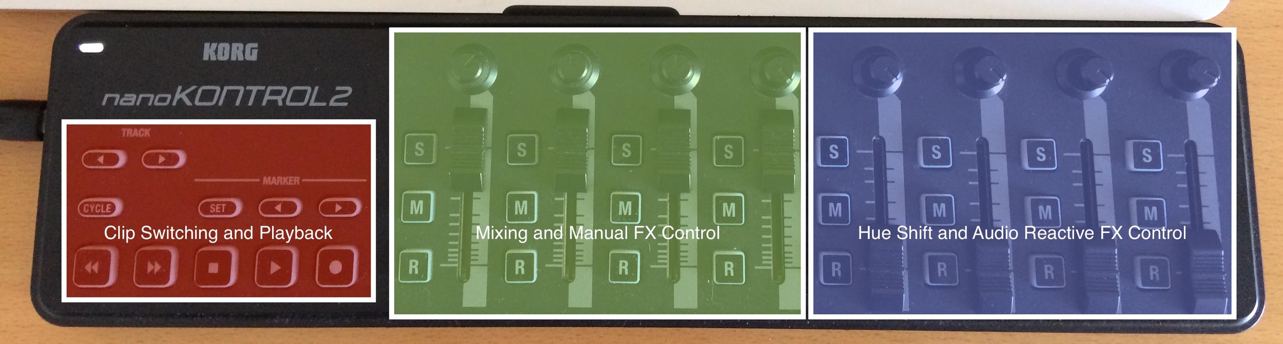 Main controller layout