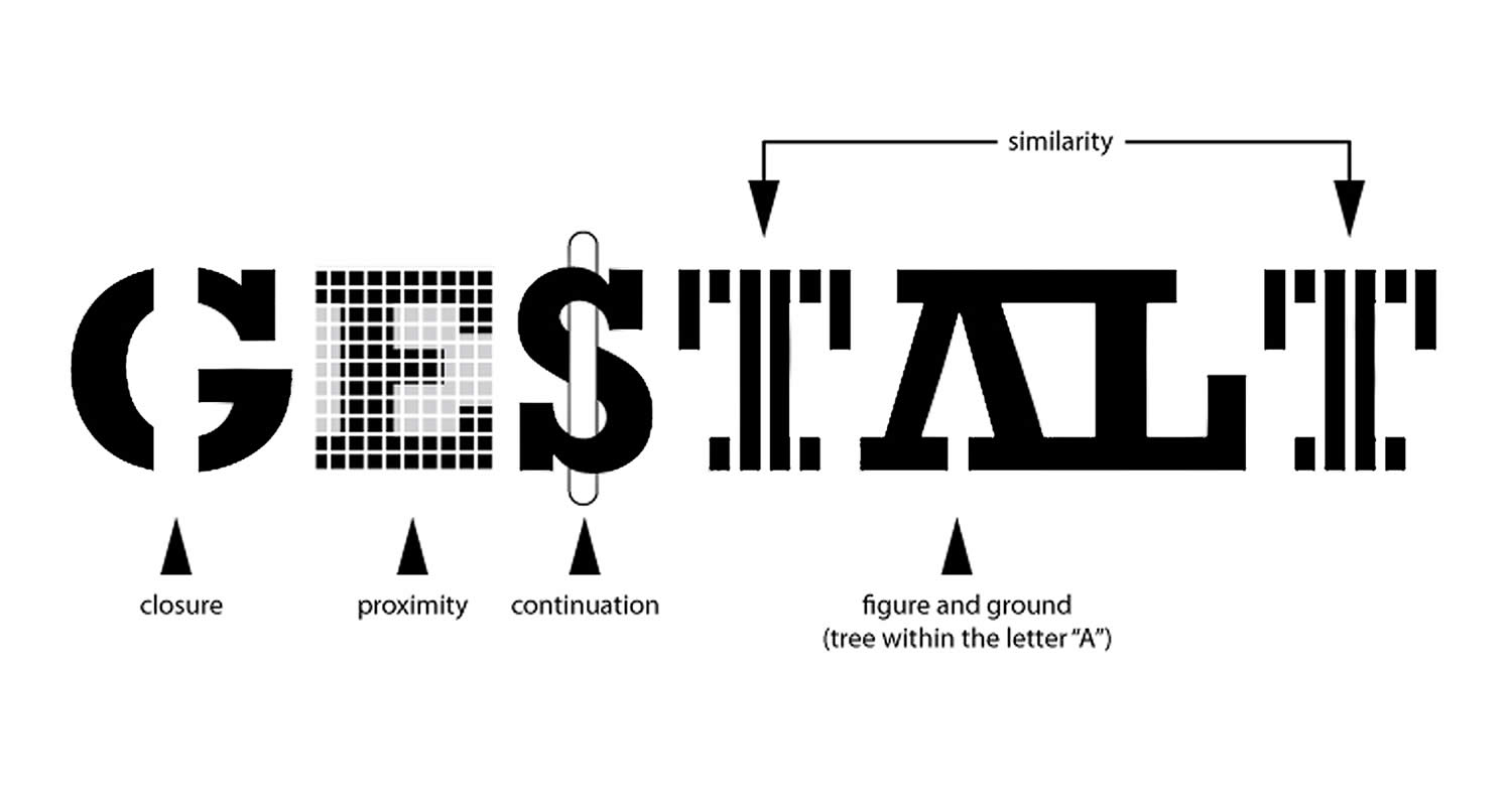 Gestalt principles are commonly found in minimalist visuals.