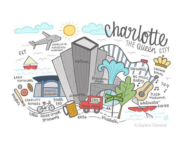 Hennel Paper Co Charlotte City Art
