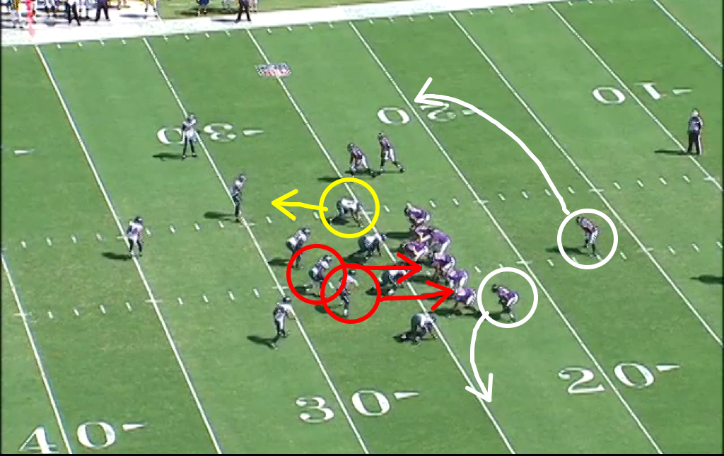 Compare that to a typical Ravens play, where Joe Flacco has two easy options in the flat.