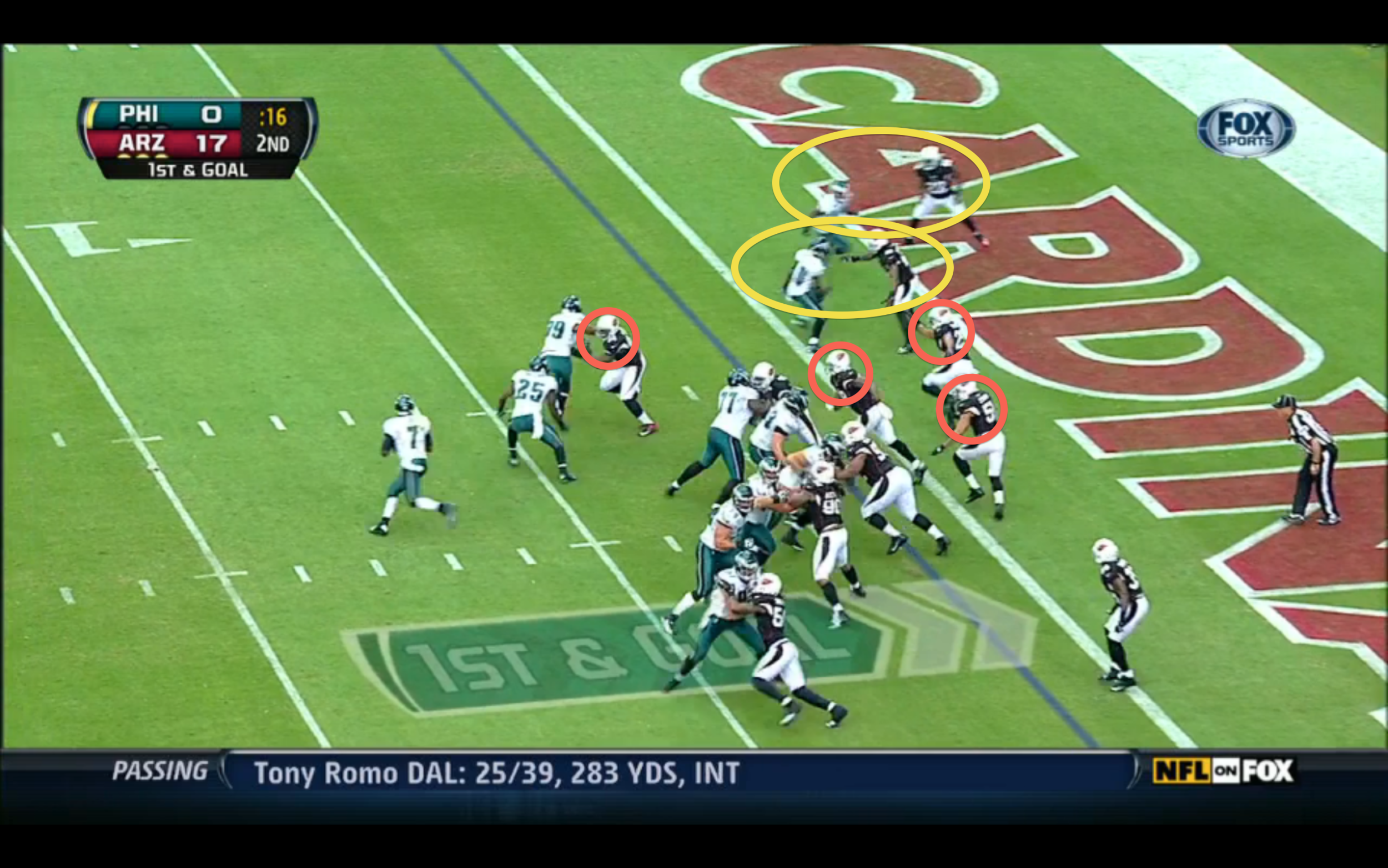 Here's what Vick sees when he first drops back. Not much there.
