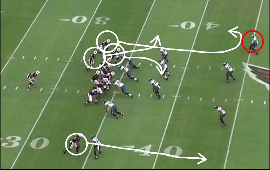 Pre-snap alignment. Asomugha (in red) to drop into zone.