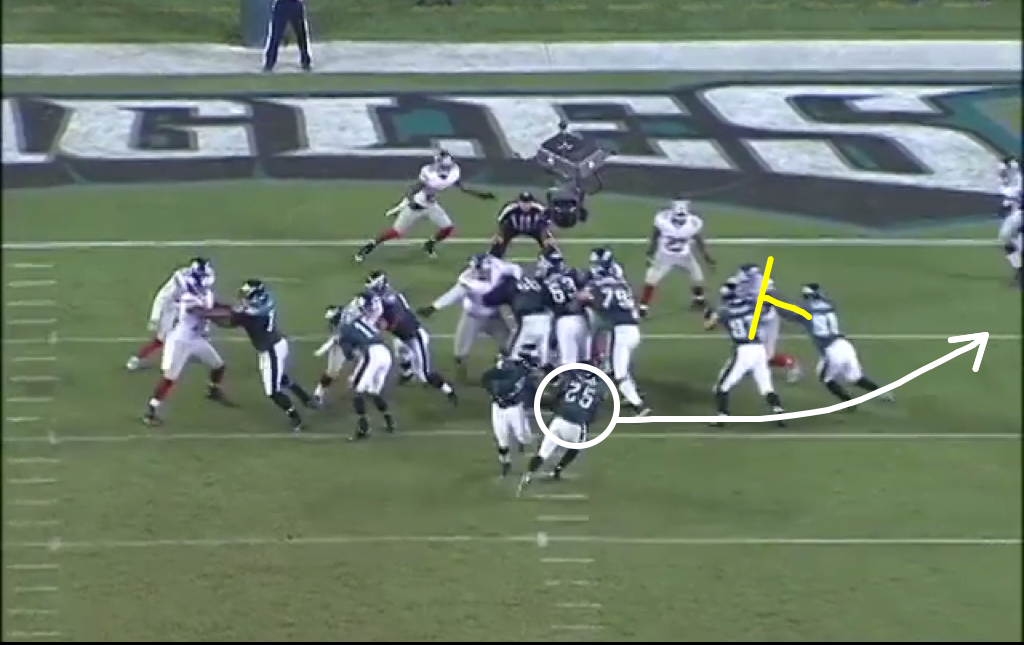 Block down to get McCoy the edge.
