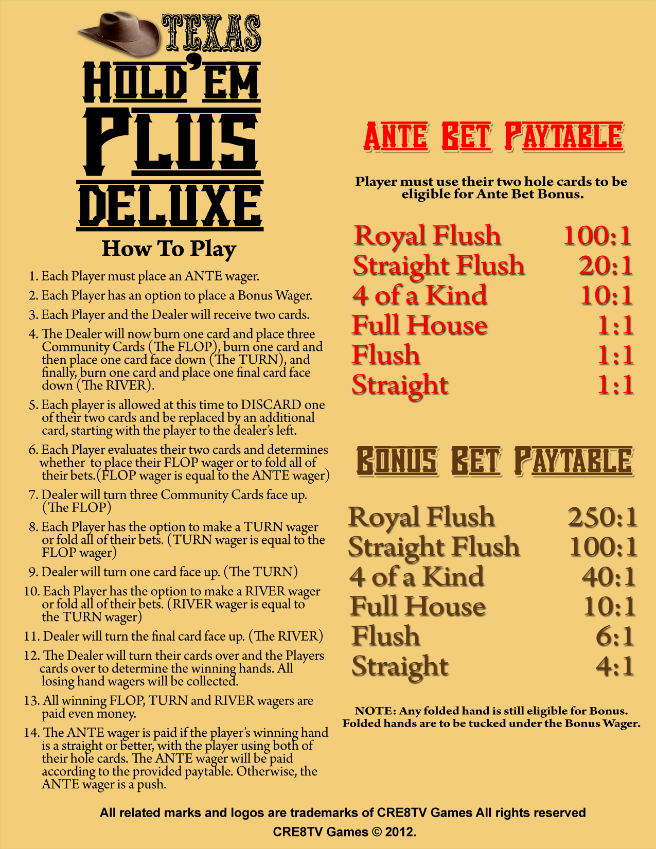Texas Hold Em Plus Deluxe Game Sheet