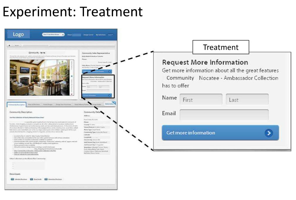Experiment Treatment.jpg