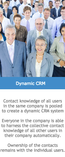 dynamic CRM shared contact management and collaboration
