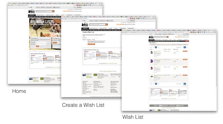 Legacy design: outdated, unusable, desktop-only
