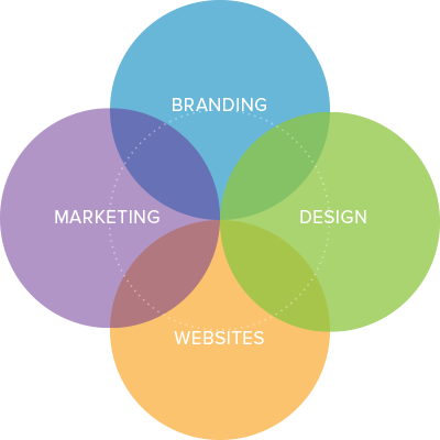 designsite-services.png