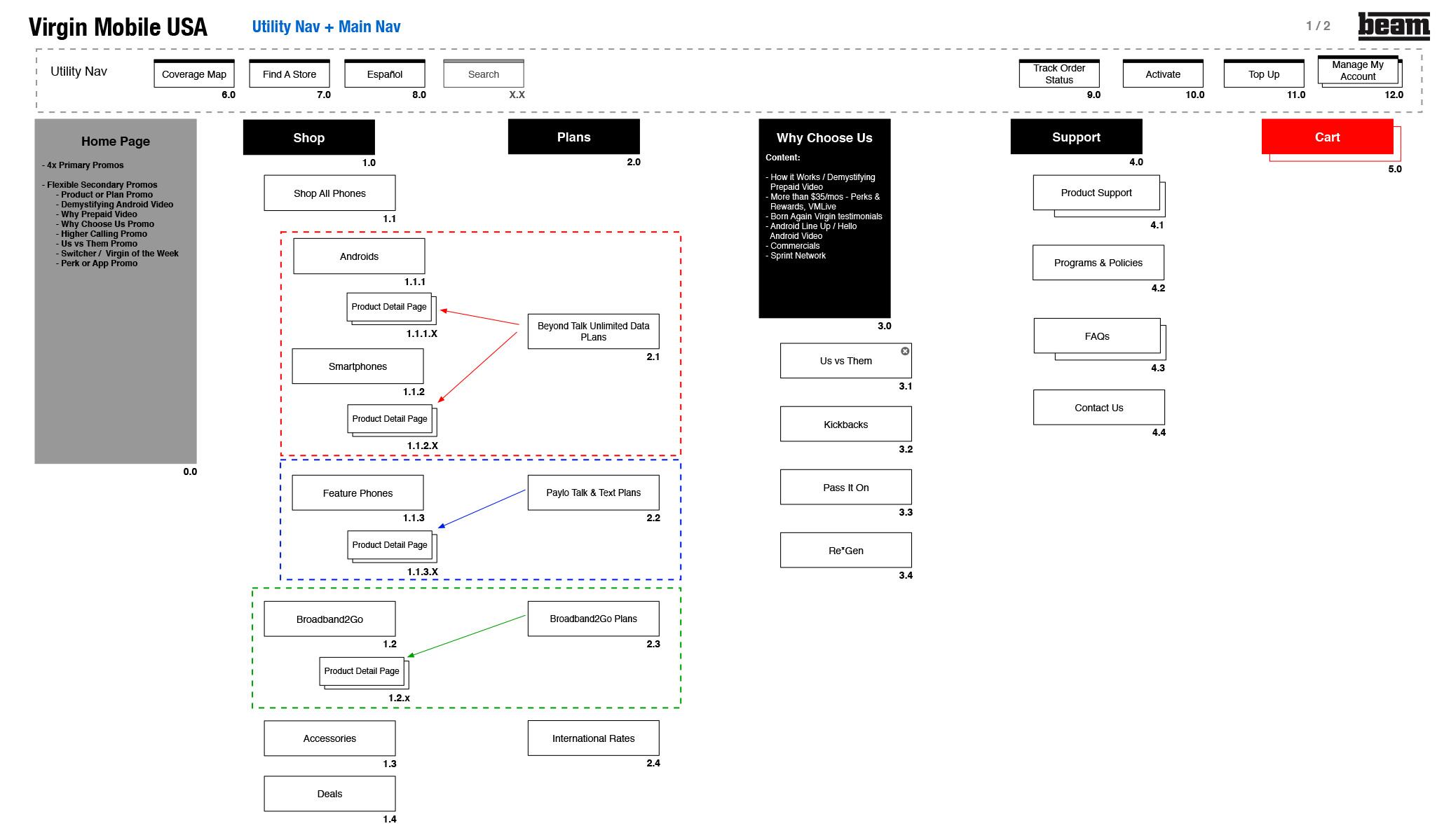 VMU_sitemap.jpg