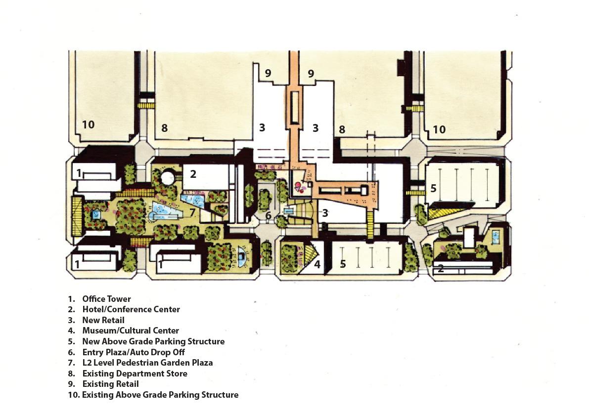 North Park Plan