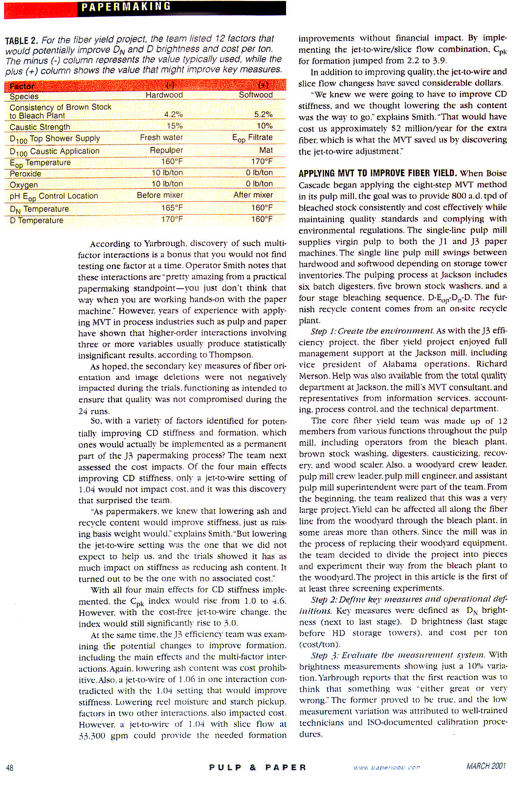 pulp & paper-march 2001-optimization method improves paper, pulp processes at boise cascade  page 4.jpg