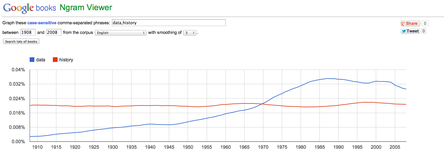 Google_Ngram_Viewer-2.jpg