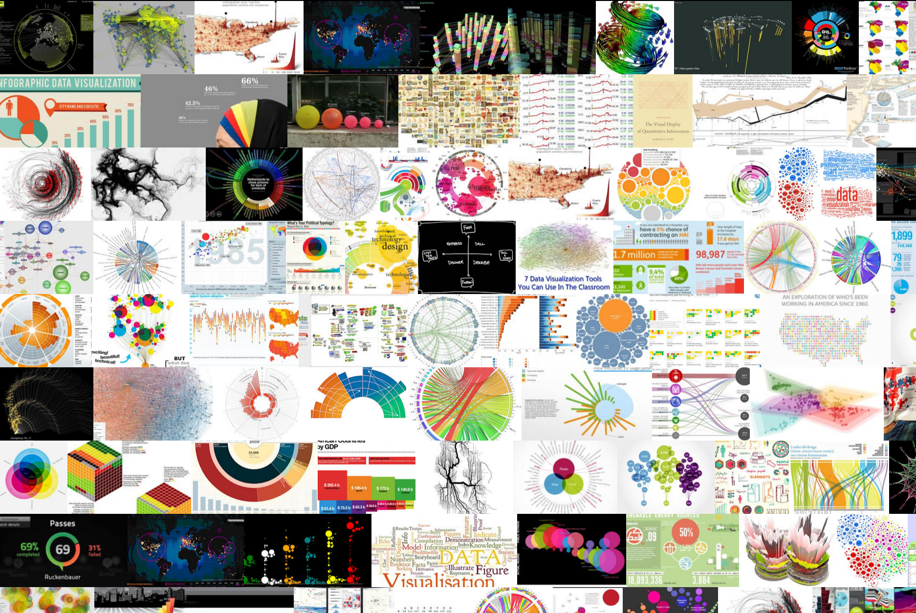 Search Term: Data Visualization