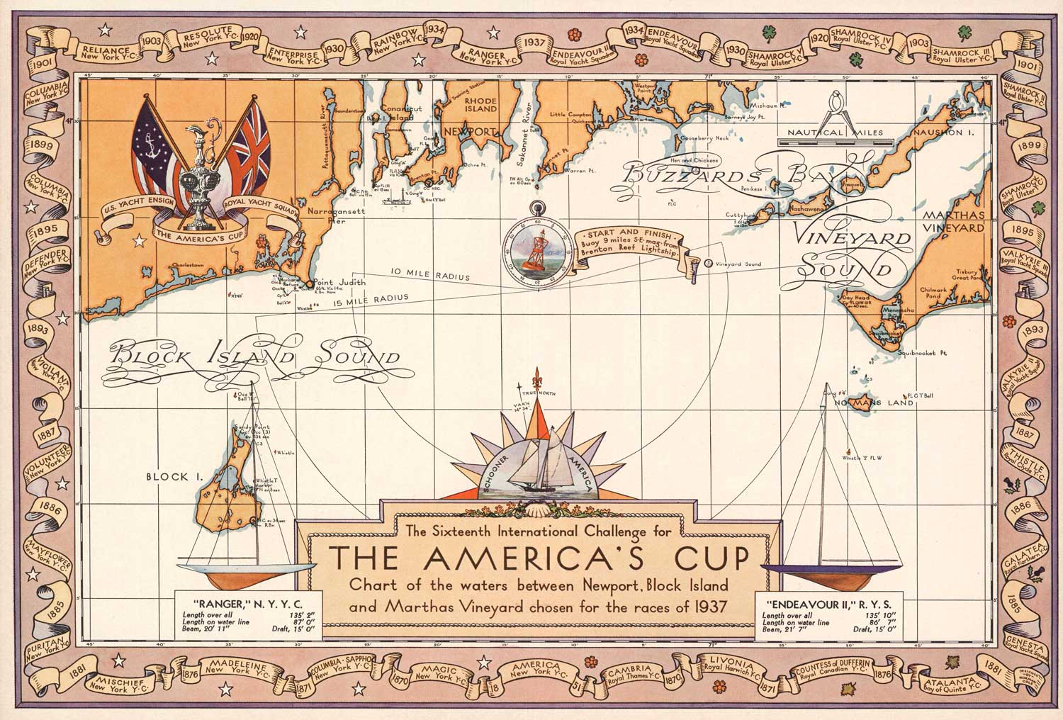 The America's Cup - 1937