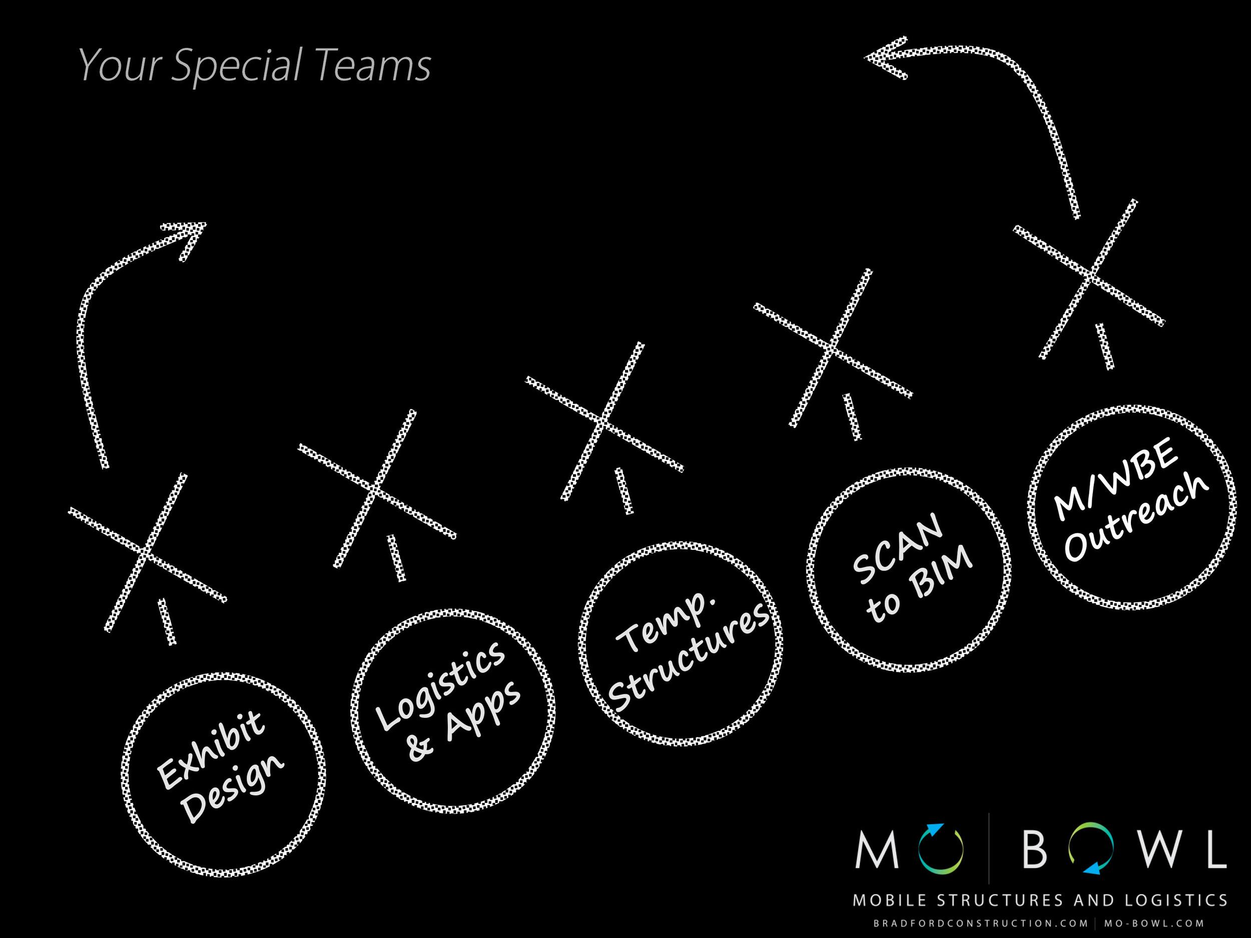 Mobowl_Presentation_final_Ver-14 copy.jpg