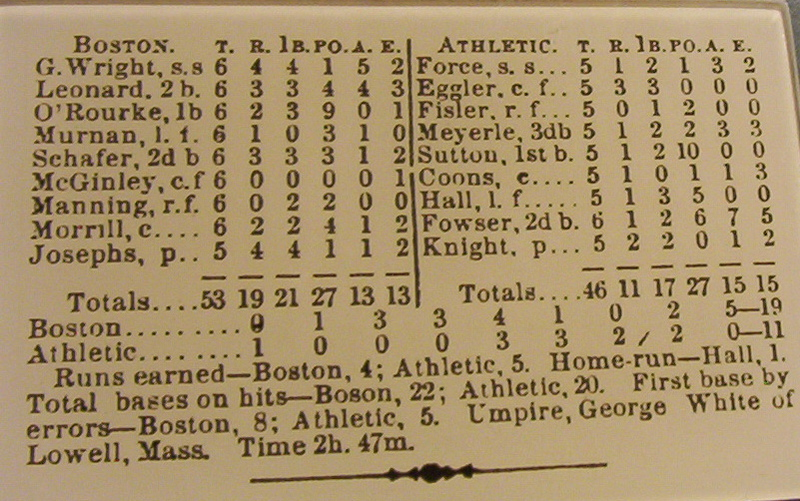 Baseball's box score from 1876 by Henry Chadwick