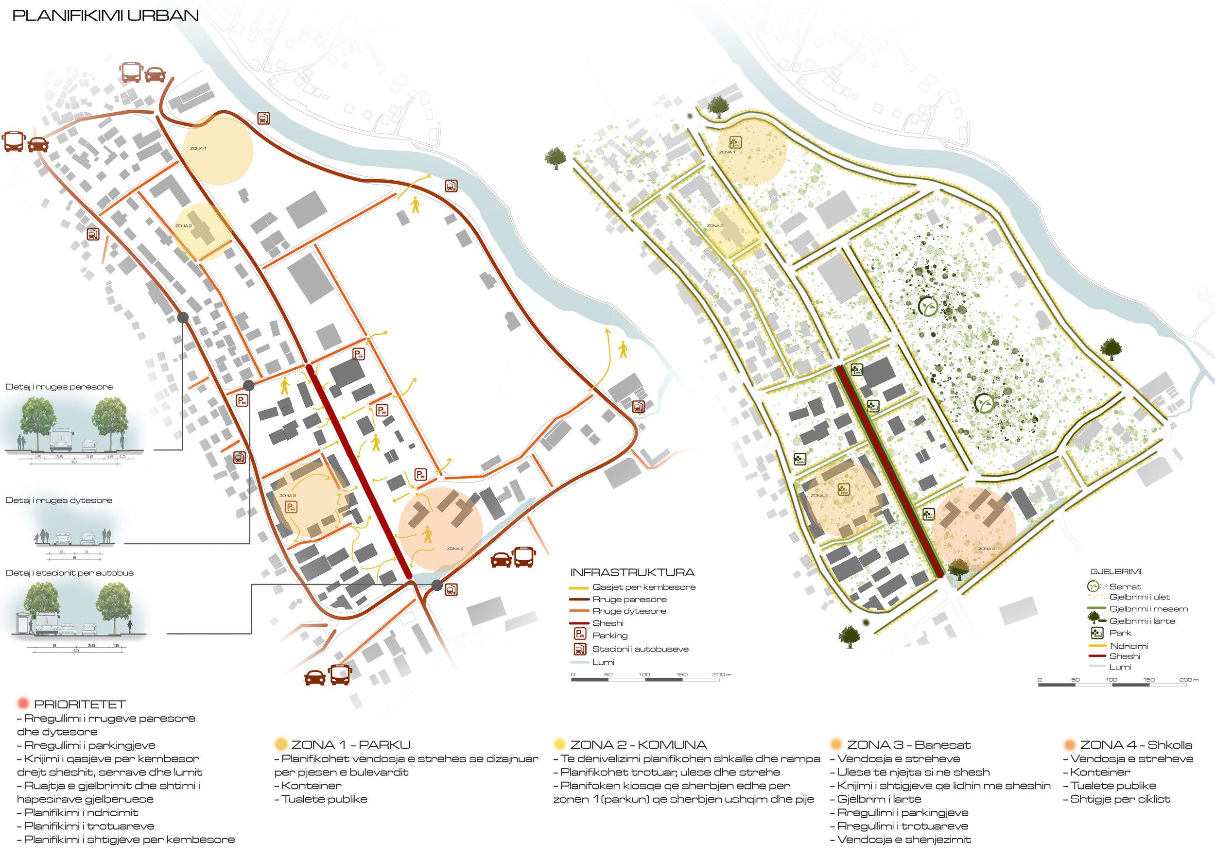 Zgjidhja urbane që përfshinë rruget, shtigjet, transportin publik, parkingjet, gjelbërimin dhe ndiçimin