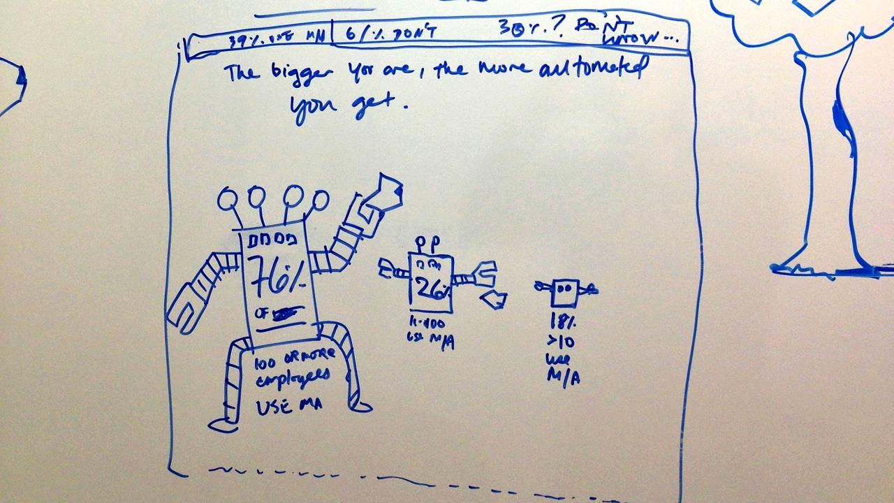 buyerzone-process-2.jpg