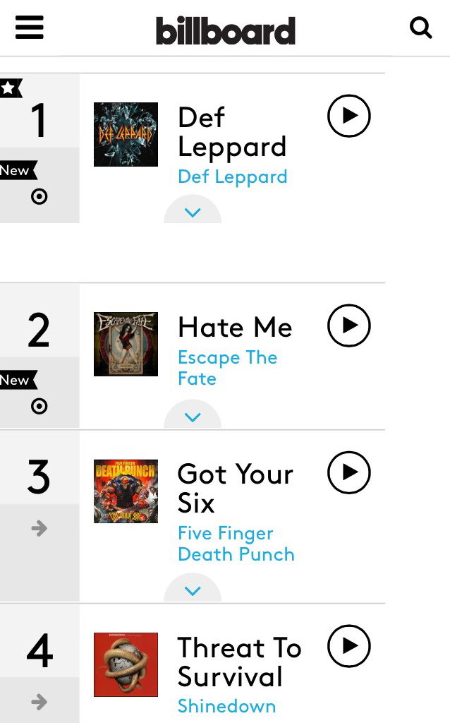 ETF Billboard Hard Rock Chart.jpg