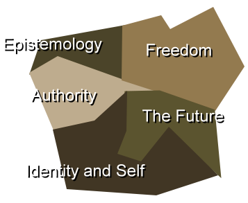 Major fault lines in contemporary, western, Post-Christendom culture