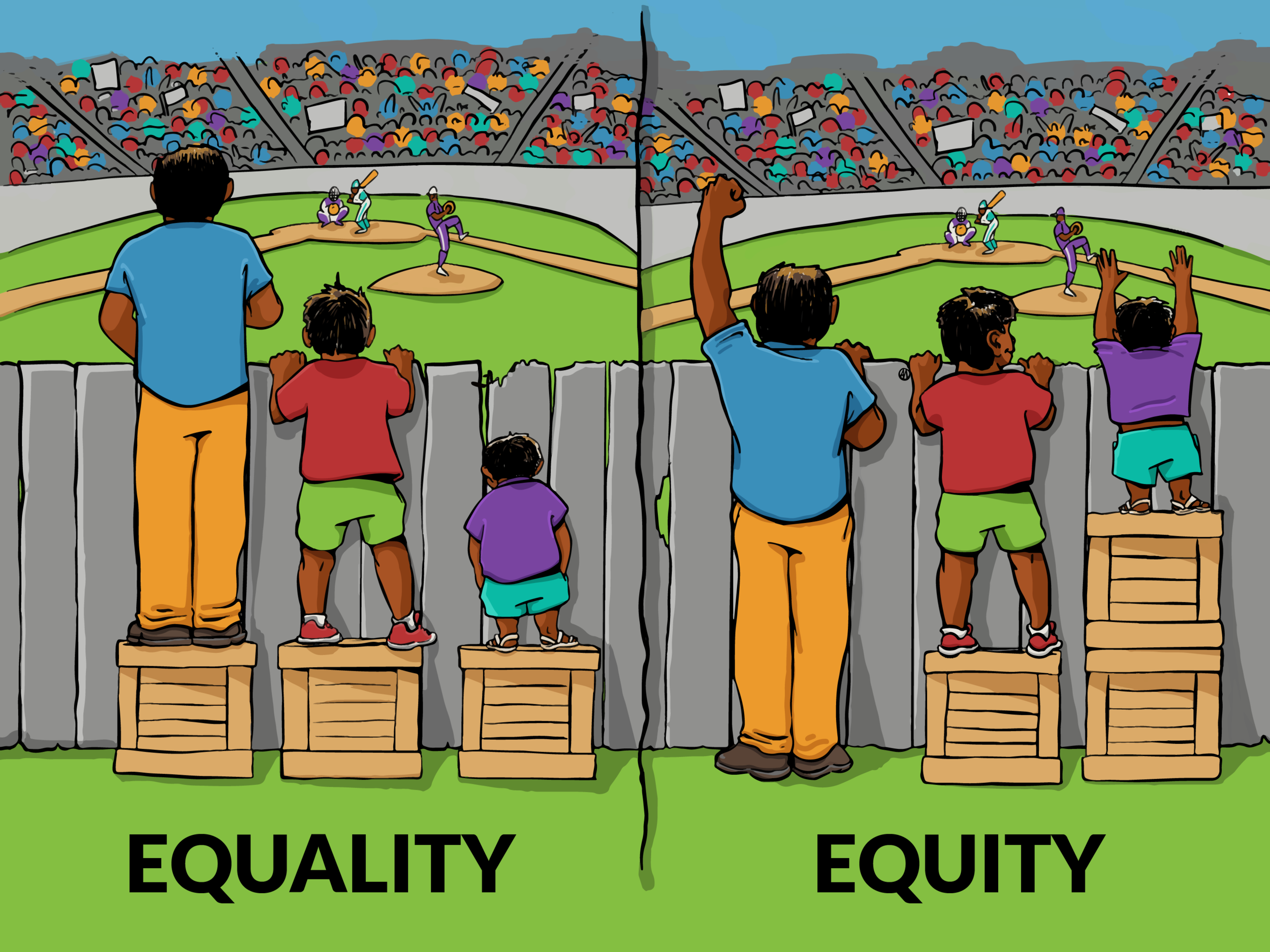 """Illustrating Equity vs. Equality - Image by the Interaction Institute for Social Change 