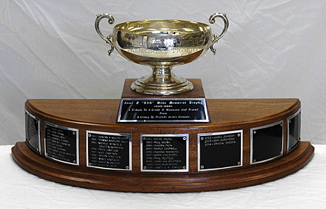 "Alice F. ""Lal"" Mills Memorial Trophy"