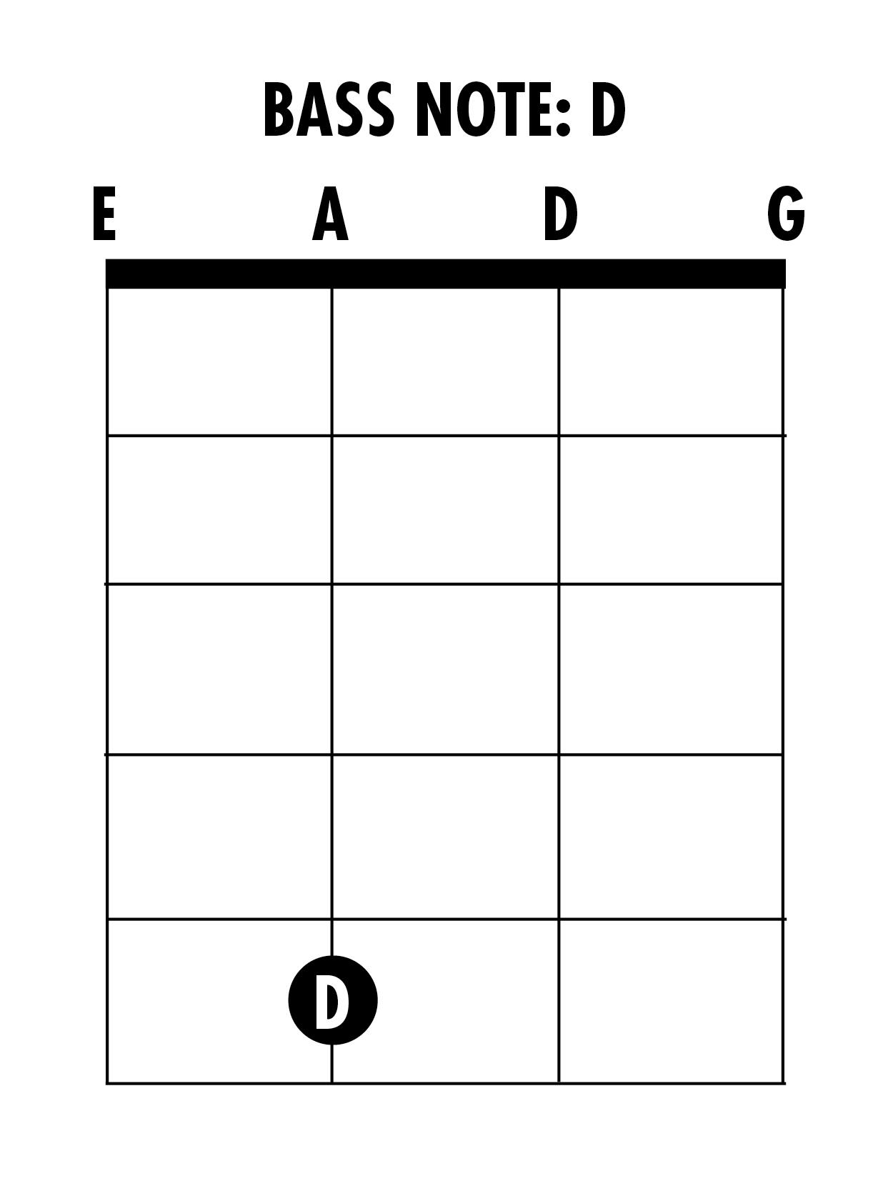 Bass G Scale - D.jpg