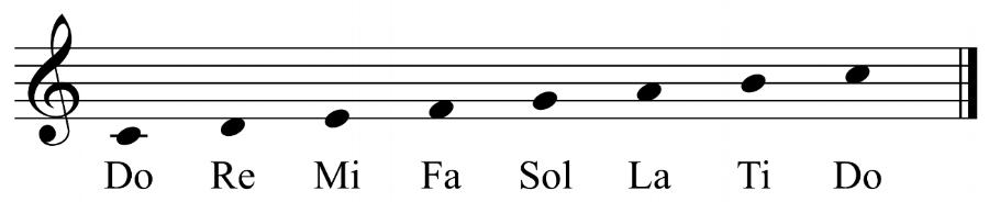 Solfege-1.png