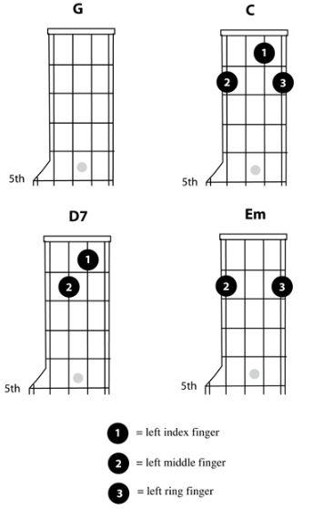 Banjo chord chart.JPG