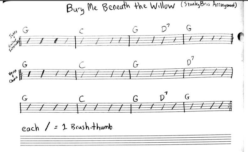 Bury Me... Banjo.JPG