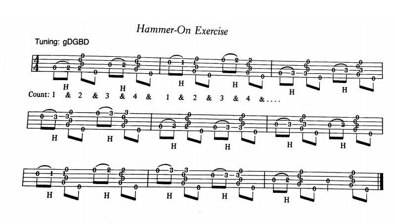 hammer on exercise.JPG