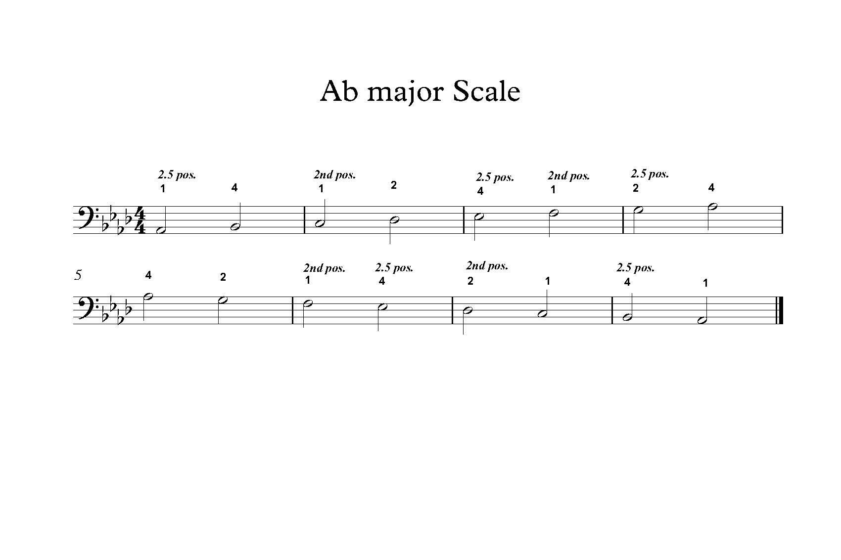 Ab+major+Scale.jpg