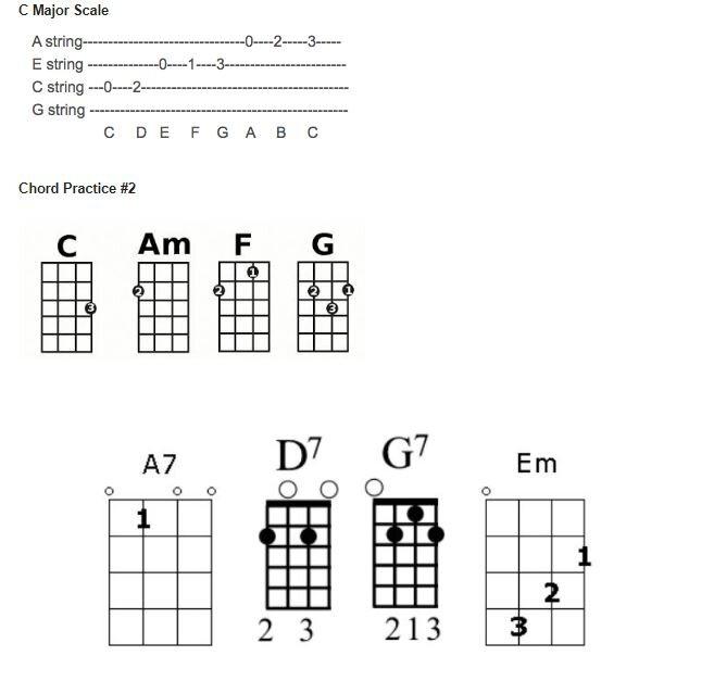 3 chords.JPG
