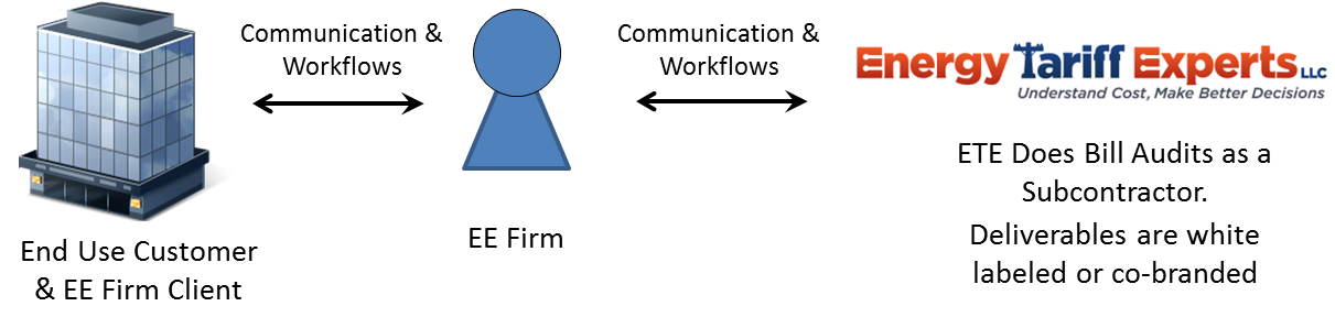 Service Delivery Model.png