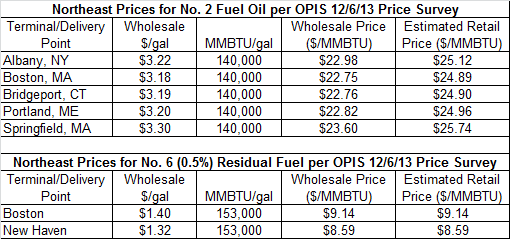 Oil Price Table.png