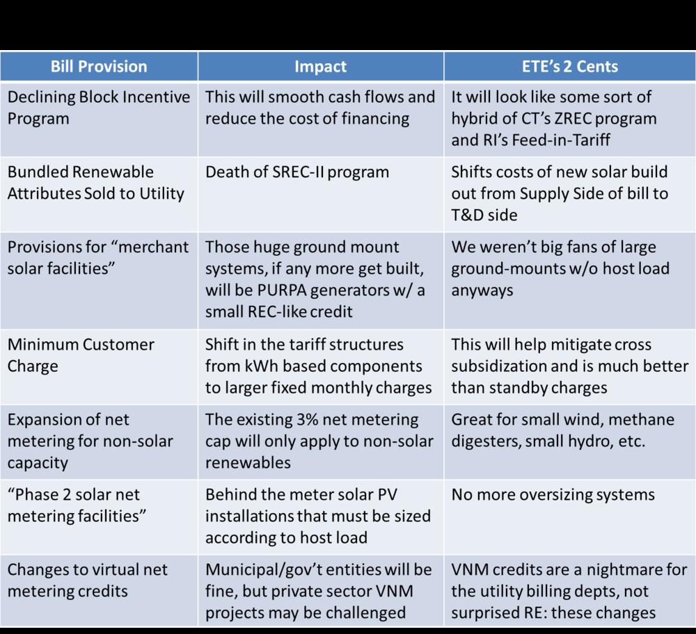 Blog — Energy Tariff Experts