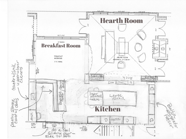 Hearth Room, Kitchen and Breakfast Room layout