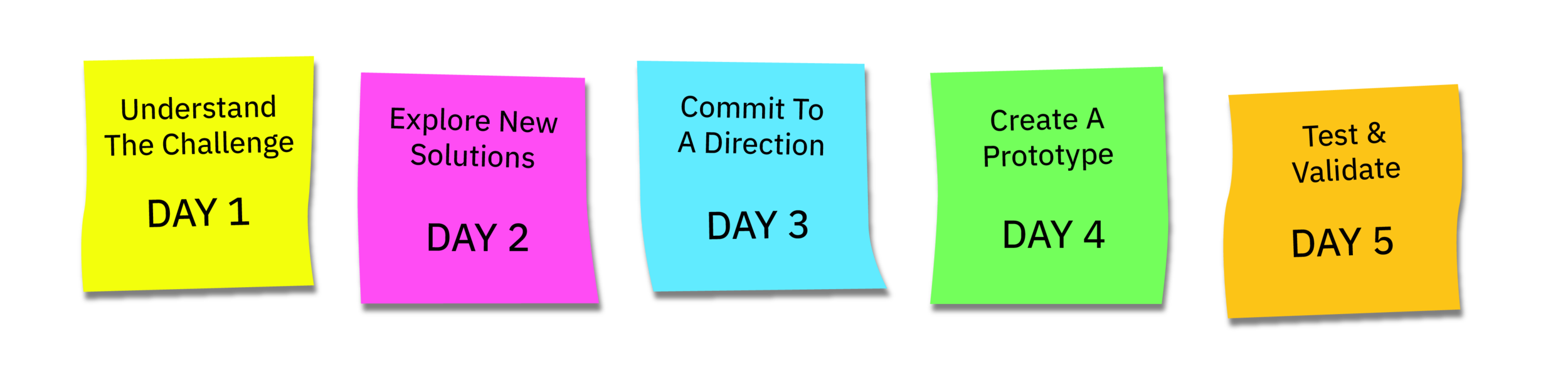 5-day-sprint-structure.png
