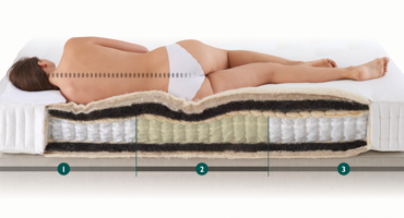 Advanced support   At the heart of each mattress lies a single layer of intelligent pocket springs giving head-to-toe zonal body support to contour to the shape on your body.