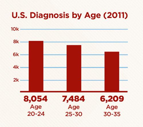 8_HIV-AIDS-Statistics.jpg