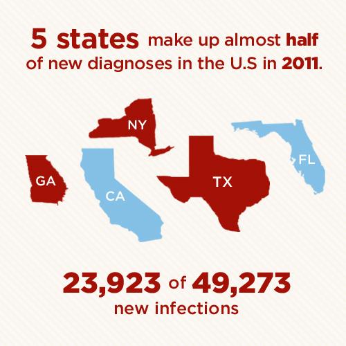 9_HIV-AIDS-Statistics.jpg