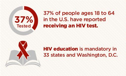 11_HIV-AIDS-Statistics.jpg