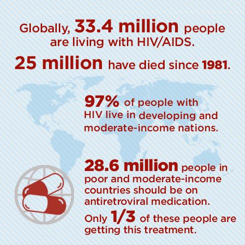 10_HIV-AIDS-Statistics.jpg