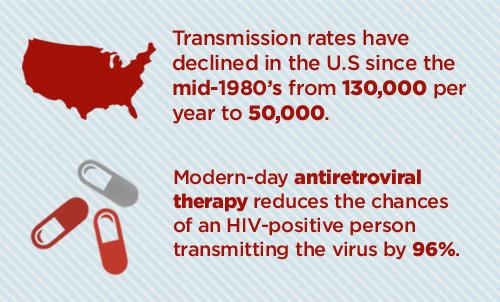 12_HIV-AIDS-Statistics.jpg