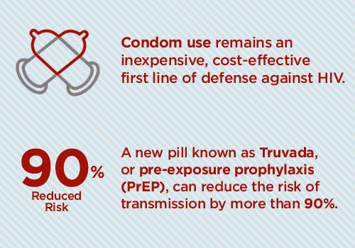 13_HIV-AIDS-Statistics.jpg