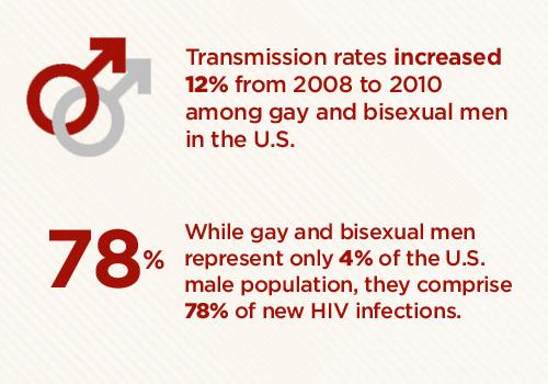 14_HIV-AIDS-Statistics.jpg
