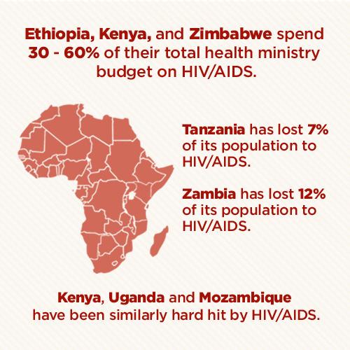 16_HIV-AIDS-Statistics.jpg