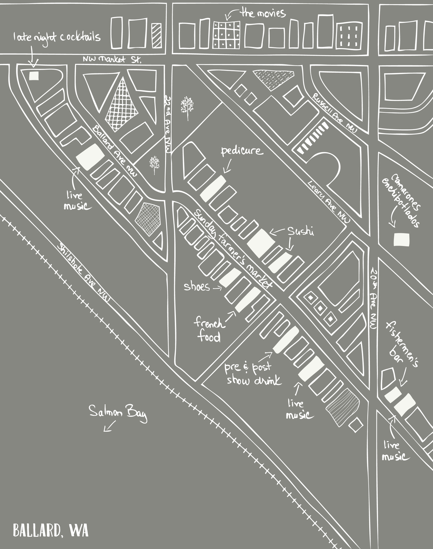 Map of Ballard neighborhood, Seattle, WA by Laurie Baars