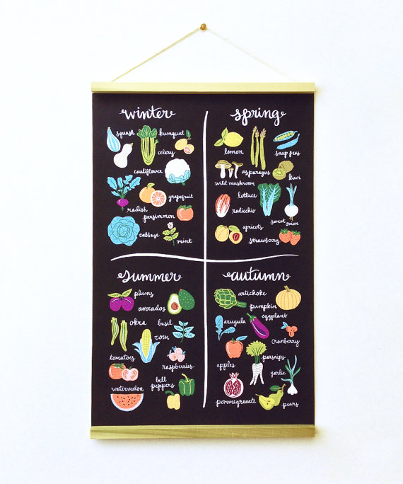 """Brilliant way to keep track of which fruits and veggies are in season! 'From the Garden' canvas print by """"Little Low"""" in Austin, Texas"""