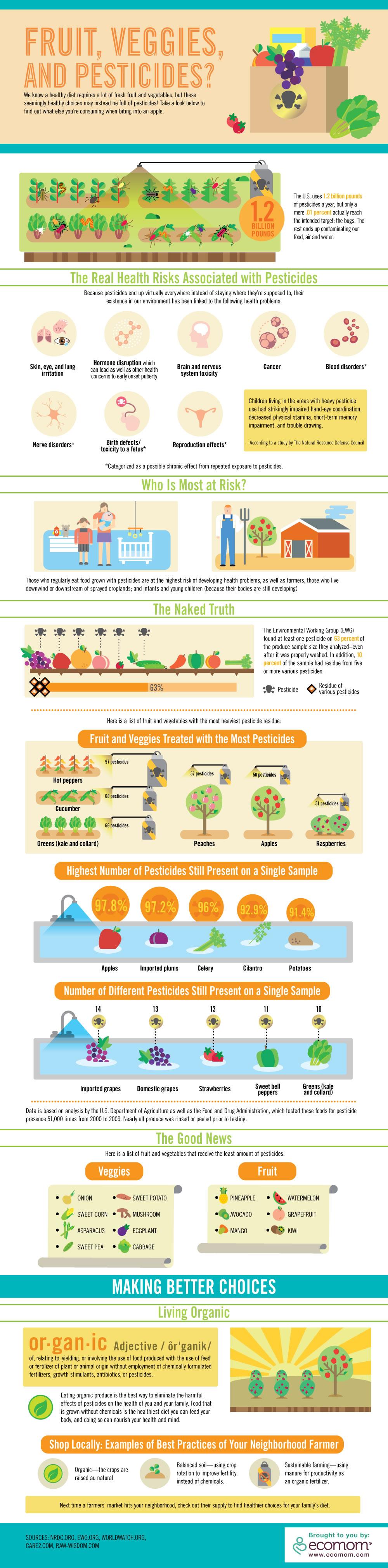 PesticideGraphic.JPG